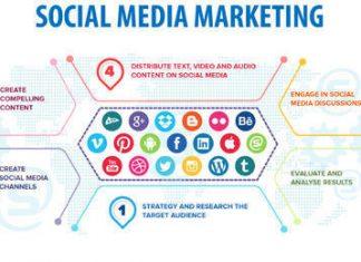 Social media nuove strategie